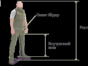 Визначення розміру чоловічої сомнамбули