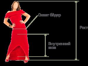 Визначення розміру жіночої сомнамбули